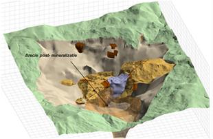 Geologia De La Rosia Montana